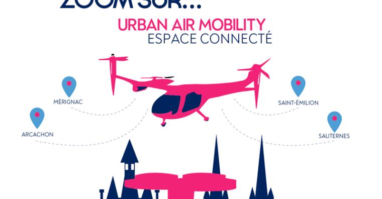 Illustration de l'article Bordeaux Sky Station : parcourir la région à vol d'oiseau